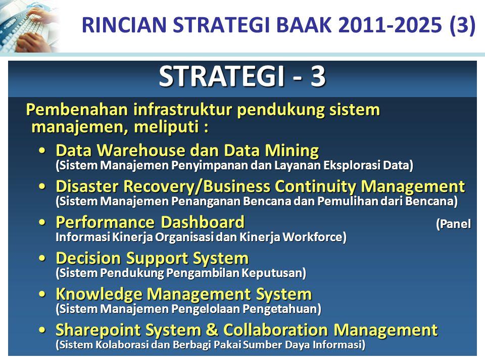 RINCIAN STRATEGI BAAK 2011-2025 (3) Pembenahan infrastruktur pendukung sistem manajemen, meliputi : Pembenahan infrastruktur pendukung sistem manajemen, meliputi : Data Warehouse dan Data Mining (Sistem Manajemen Penyimpanan dan Layanan Eksplorasi Data)Data Warehouse dan Data Mining (Sistem Manajemen Penyimpanan dan Layanan Eksplorasi Data) Disaster Recovery/Business Continuity Management (Sistem Manajemen Penanganan Bencana dan Pemulihan dari Bencana)Disaster Recovery/Business Continuity Management (Sistem Manajemen Penanganan Bencana dan Pemulihan dari Bencana) Performance Dashboard (Panel Informasi Kinerja Organisasi dan Kinerja Workforce)Performance Dashboard (Panel Informasi Kinerja Organisasi dan Kinerja Workforce) Decision Support System (Sistem Pendukung Pengambilan Keputusan)Decision Support System (Sistem Pendukung Pengambilan Keputusan) Knowledge Management System (Sistem Manajemen Pengelolaan Pengetahuan)Knowledge Management System (Sistem Manajemen Pengelolaan Pengetahuan) Sharepoint System & Collaboration Management (Sistem Kolaborasi dan Berbagi Pakai Sumber Daya Informasi)Sharepoint System & Collaboration Management (Sistem Kolaborasi dan Berbagi Pakai Sumber Daya Informasi) STRATEGI - 3