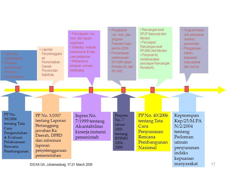 17 Perpres No. 7 tahun 2005 tentang RPJMN 2004 - 2009 Inpres No. 7/1999 tentang Akuntabilitas kinerja instansi pemerintah PP No. 39/2006 tentang Tata