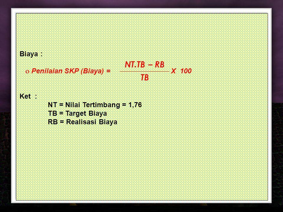 13 Biaya :  Penilaian SKP (Biaya) = X 100 Ket : NT = Nilai Tertimbang = 1,76 TB = Target Biaya RB = Realisasi Biaya NT.TB – RB TB