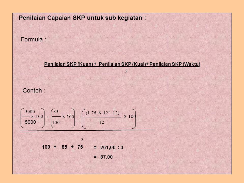 14 Penilaian Capaian SKP untuk sub kegiatan : Formula : Penilaian SKP (Kuan) + Penilaian SKP (Kual)+ Penilaian SKP (Waktu) Contoh : 100 x 5000  100 x 85 3  100 x 12 12) - 12 x (1,76 = 87,00 3 = 261,00 : 3 100 + 85 + 76