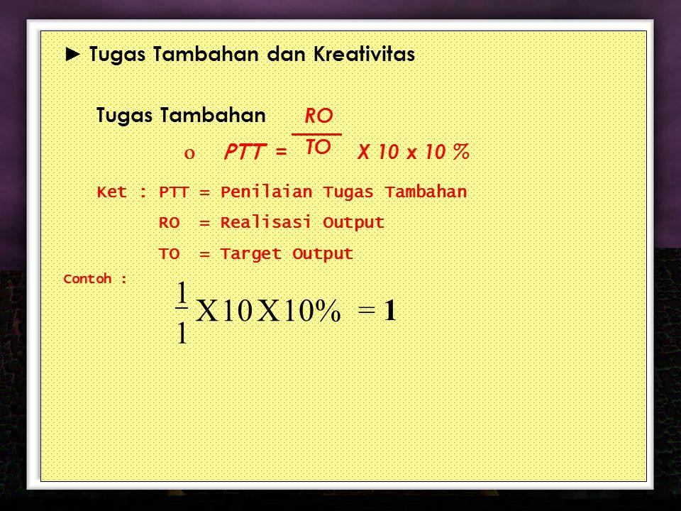 15 ► Tugas Tambahan dan Kreativitas Tugas Tambahan  PTT = X 10 x 10 % Ket : PTT = Penilaian Tugas Tambahan RO = Realisasi Output TO = Target Output Contoh : RO TO 10% X 10 X 1 1 = 1