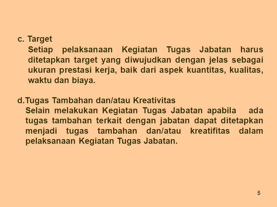 6 FORMULIR SASARAN KERJ A PEGAWAI NEGERI SIPIL Jakarta, ….Januari 20..