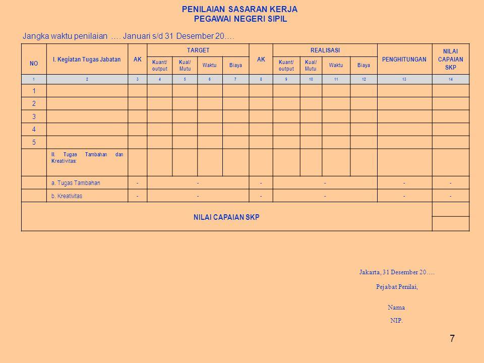8 FORMULIR SASARAN KERJ A PEGAWAI NEGERI SIPIL Jakarta, 4 Januari 2012 Pejabat Penilai,Pegawai Negeri Sipil Yang Dinilai, (Dra.