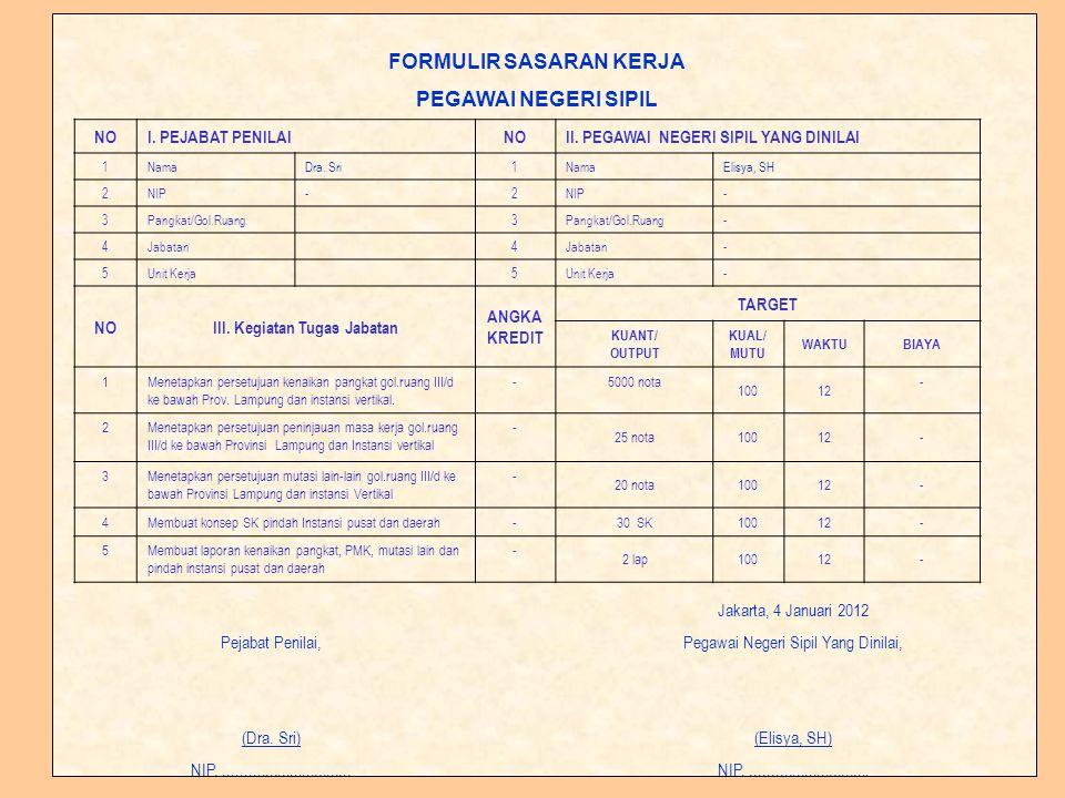 8 FORMULIR SASARAN KERJ A PEGAWAI NEGERI SIPIL Jakarta, 4 Januari 2012 Pejabat Penilai,Pegawai Negeri Sipil Yang Dinilai, (Dra. Sri)(Elisya, SH) NIP..