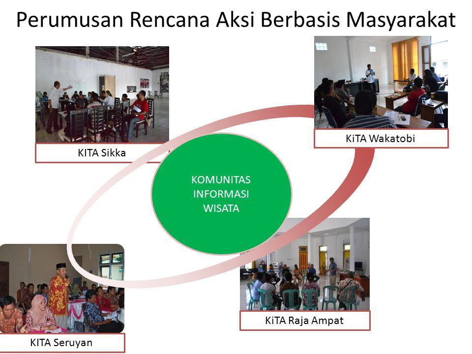KITA Sikka Perumusan Rencana Aksi Berbasis Masyarakat KITA Seruyan KiTA Raja Ampat KiTA Wakatobi KOMUNITAS INFORMASI WISATA