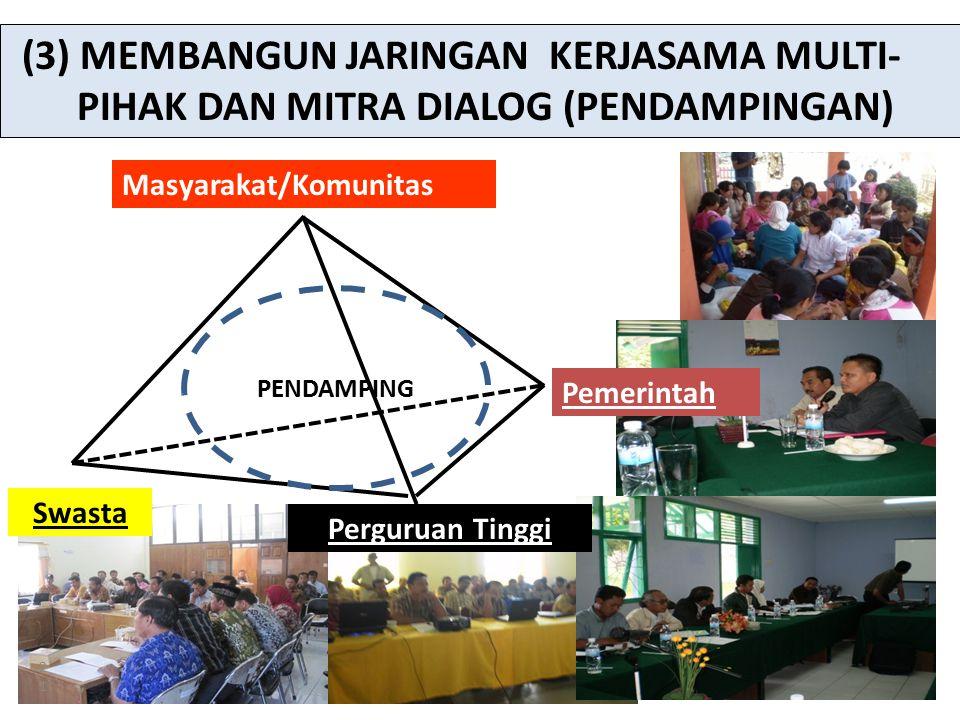 21 (3) MEMBANGUN JARINGAN KERJASAMA MULTI- PIHAK DAN MITRA DIALOG (PENDAMPINGAN) Swasta Pemerintah Masyarakat/Komunitas Perguruan Tinggi PENDAMPING