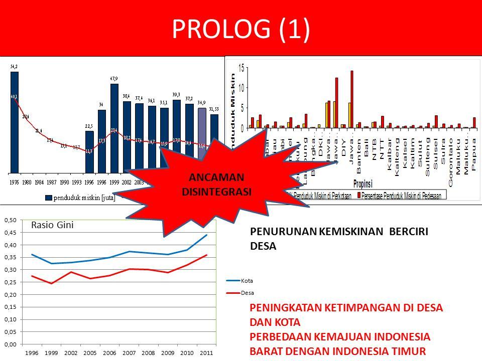 PROLOG (1) PENURUNAN KEMISKINAN BERCIRI DESA PENINGKATAN KETIMPANGAN DI DESA DAN KOTA PERBEDAAN KEMAJUAN INDONESIA BARAT DENGAN INDONESIA TIMUR Rasio