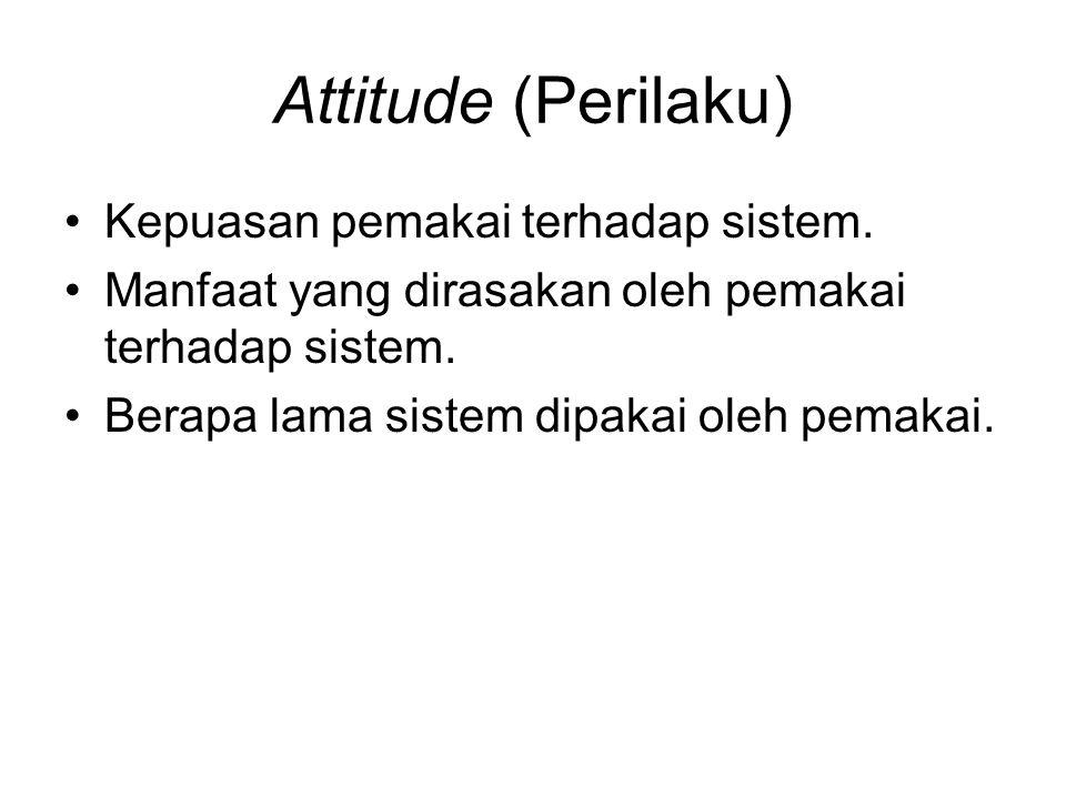 Attitude (Perilaku) Kepuasan pemakai terhadap sistem. Manfaat yang dirasakan oleh pemakai terhadap sistem. Berapa lama sistem dipakai oleh pemakai.
