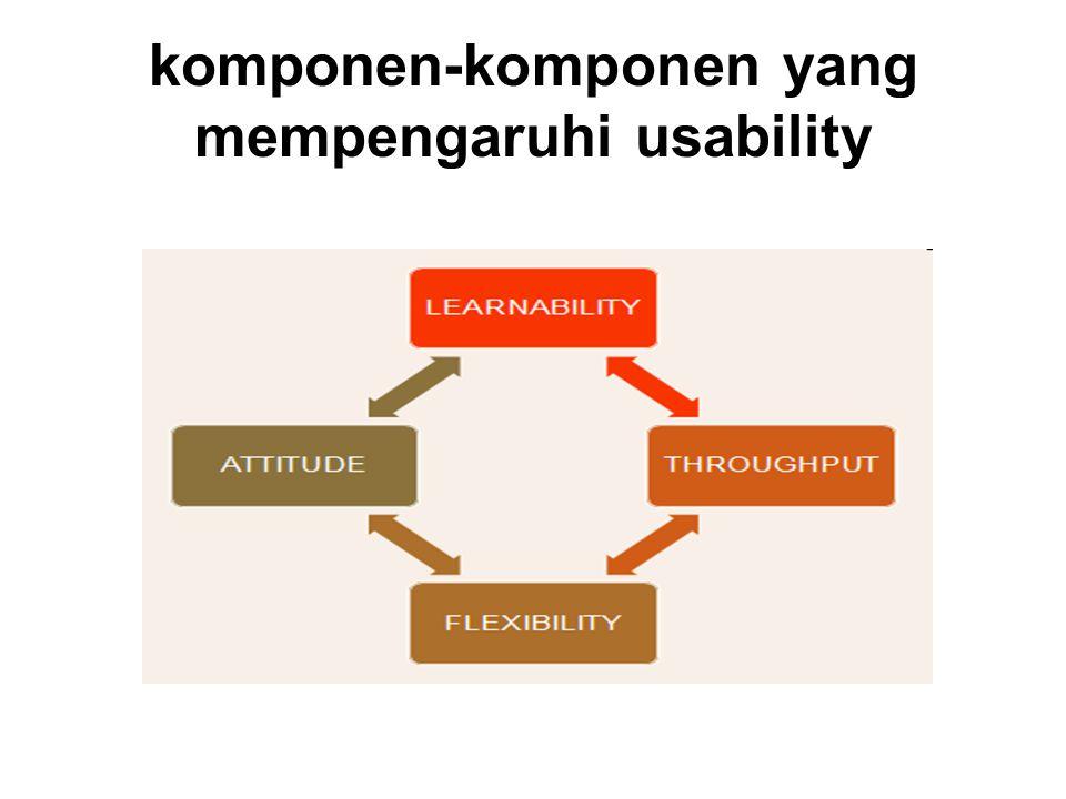 komponen-komponen yang mempengaruhi usability