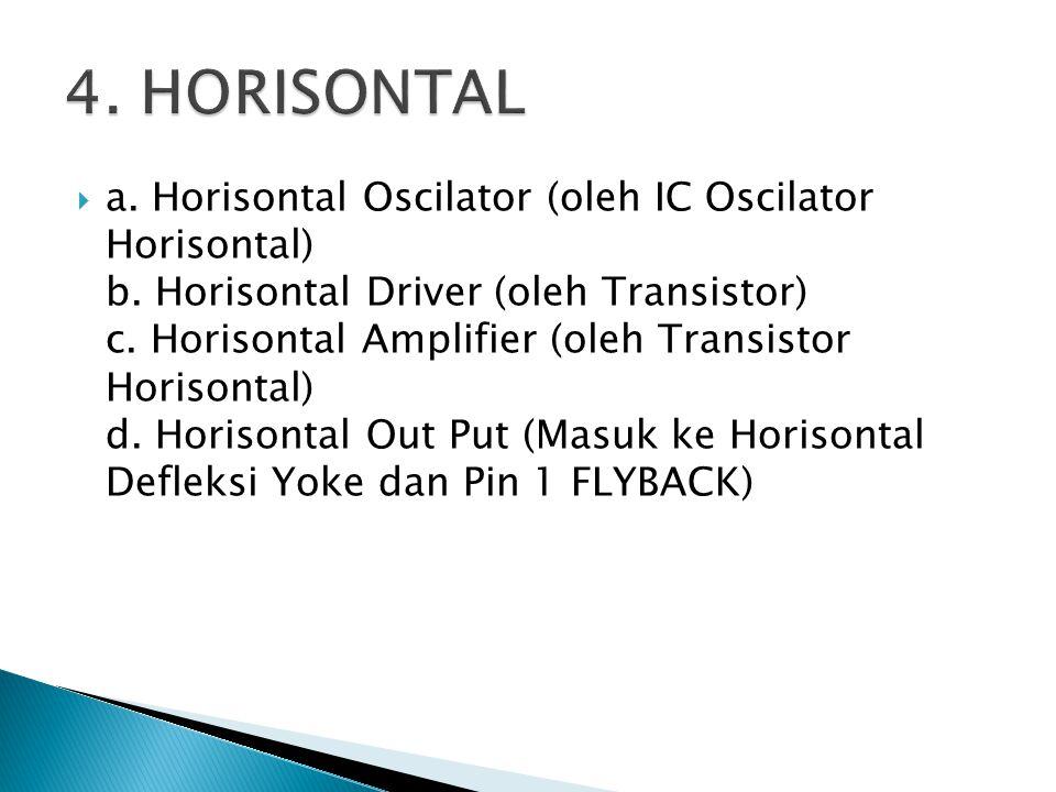  a. Horisontal Oscilator (oleh IC Oscilator Horisontal) b. Horisontal Driver (oleh Transistor) c. Horisontal Amplifier (oleh Transistor Horisontal) d