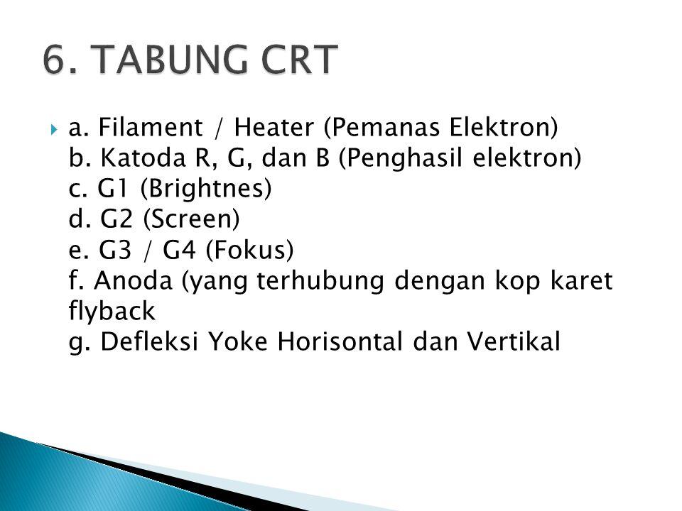  a. Filament / Heater (Pemanas Elektron) b. Katoda R, G, dan B (Penghasil elektron) c. G1 (Brightnes) d. G2 (Screen) e. G3 / G4 (Fokus) f. Anoda (yan