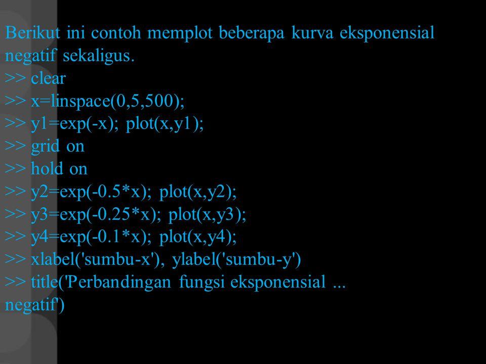 Ketika Anda menggunakan command plot, gambar sebelumnya di figure window akan terhapus. Lalu bagaimana jika kita ingin memplot beberapa fungsi dalam s