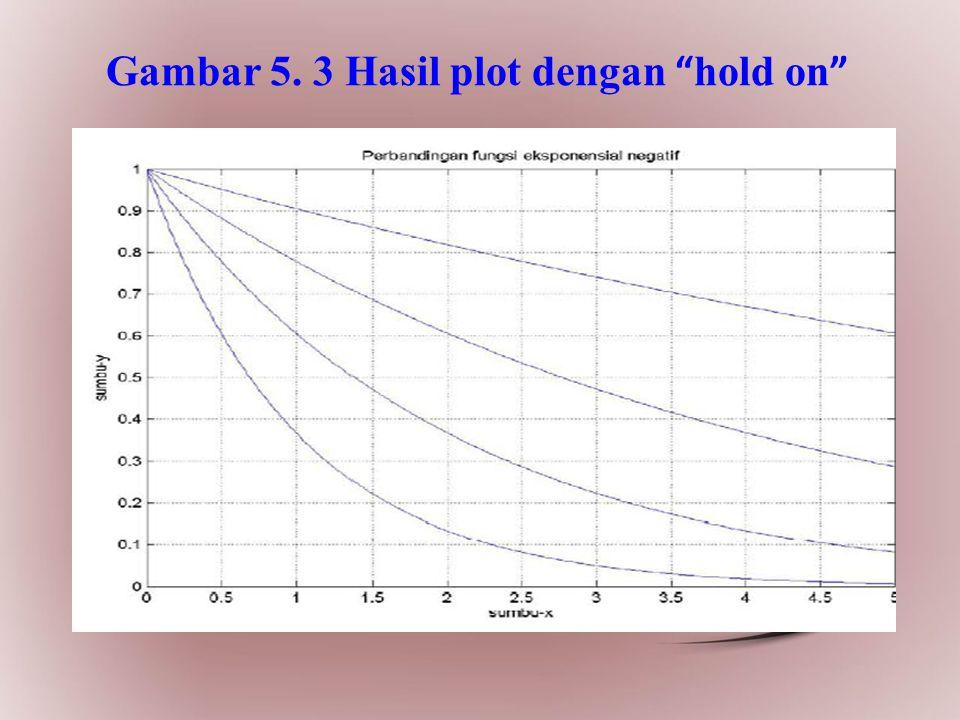 Berikut ini contoh memplot beberapa kurva eksponensial negatif s ekaligus. >> clear >> x=linspace(0,5,500); >> y1=exp(-x); plot(x,y1); >> grid on >> h