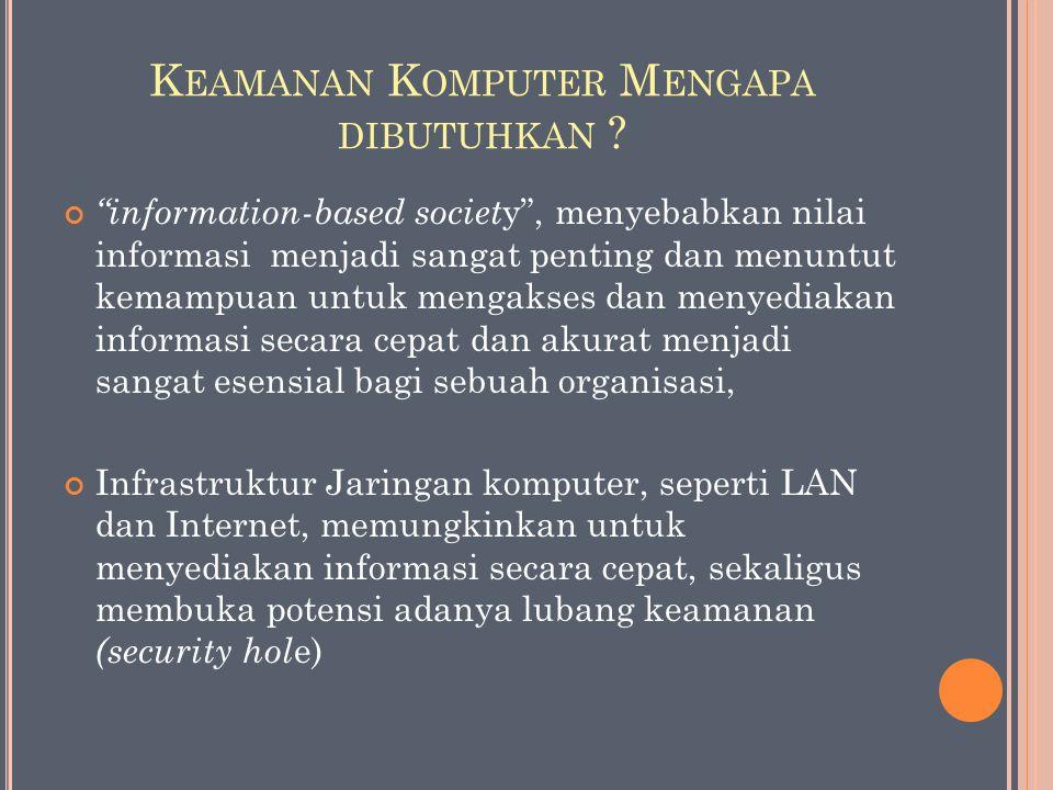 """K EAMANAN K OMPUTER M ENGAPA DIBUTUHKAN ? """"information-based societ y"""", menyebabkan nilai informasi menjadi sangat penting dan menuntut kemampuan untu"""