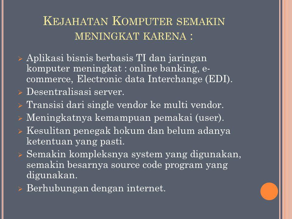K EJAHATAN K OMPUTER SEMAKIN MENINGKAT KARENA :  Aplikasi bisnis berbasis TI dan jaringan komputer meningkat : online banking, e- commerce, Electroni