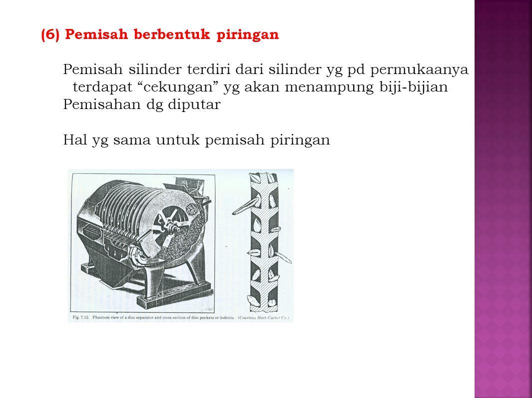 "(6) Pemisah berbentuk piringan Pemisah silinder terdiri dari silinder yg pd permukaanya terdapat ""cekungan"" yg akan menampung biji-bijian Pemisahan dg"