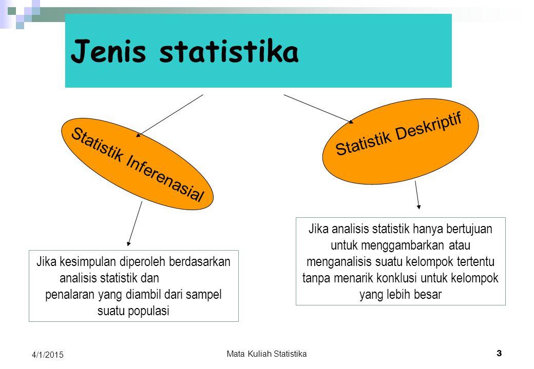 Mata Kuliah Statistika 2 4/1/2015  Ilmu yang berhubungan dengan metode- metode ilmiah yang digunakan untuk mengumpulkan, mengolah, meramu, menyajikan