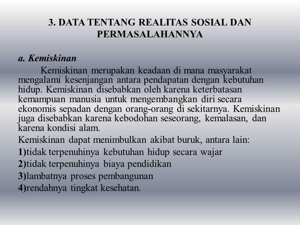 3.DATA TENTANG REALITAS SOSIAL DAN PERMASALAHANNYA a.