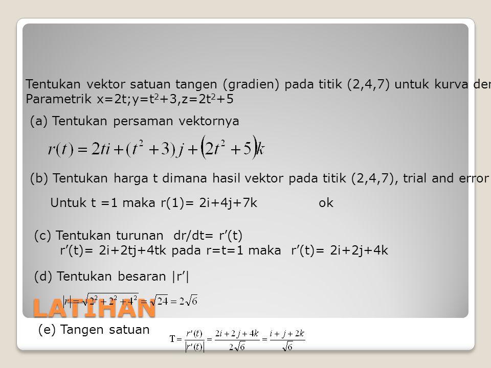 LATIHAN Tentukan vektor satuan tangen (gradien) pada titik (2,4,7) untuk kurva dengan persamaan Parametrik x=2t;y=t 2 +3,z=2t 2 +5 (a) Tentukan persam