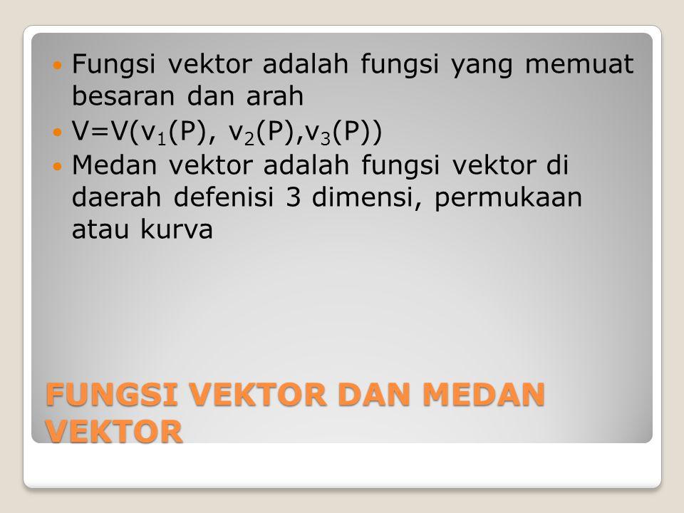 FUNGSI VEKTOR DAN MEDAN VEKTOR Fungsi vektor adalah fungsi yang memuat besaran dan arah V=V(v 1 (P), v 2 (P),v 3 (P)) Medan vektor adalah fungsi vekto