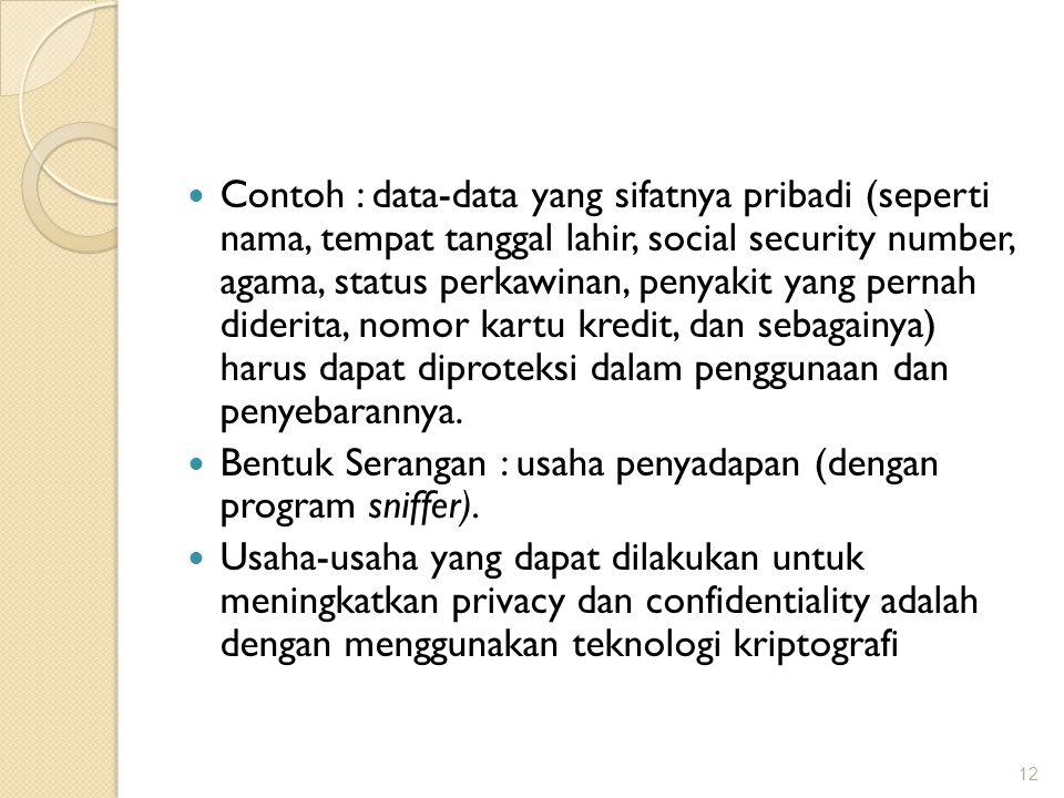 Contoh : data-data yang sifatnya pribadi (seperti nama, tempat tanggal lahir, social security number, agama, status perkawinan, penyakit yang pernah d