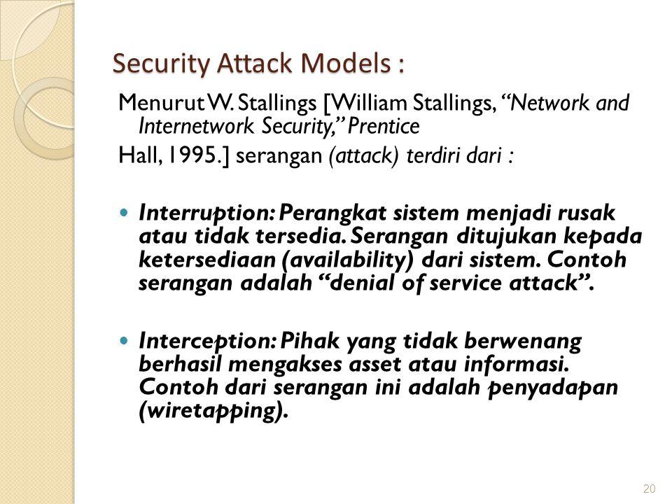 Security Attack Models : Menurut W.