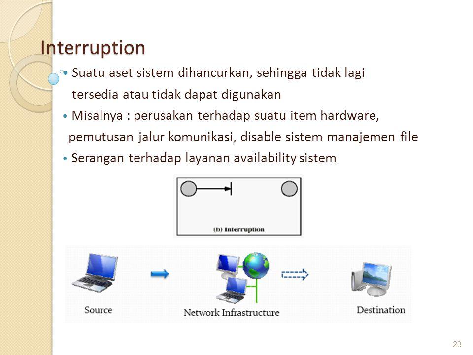 Interruption Suatu aset sistem dihancurkan, sehingga tidak lagi tersedia atau tidak dapat digunakan Misalnya : perusakan terhadap suatu item hardware,
