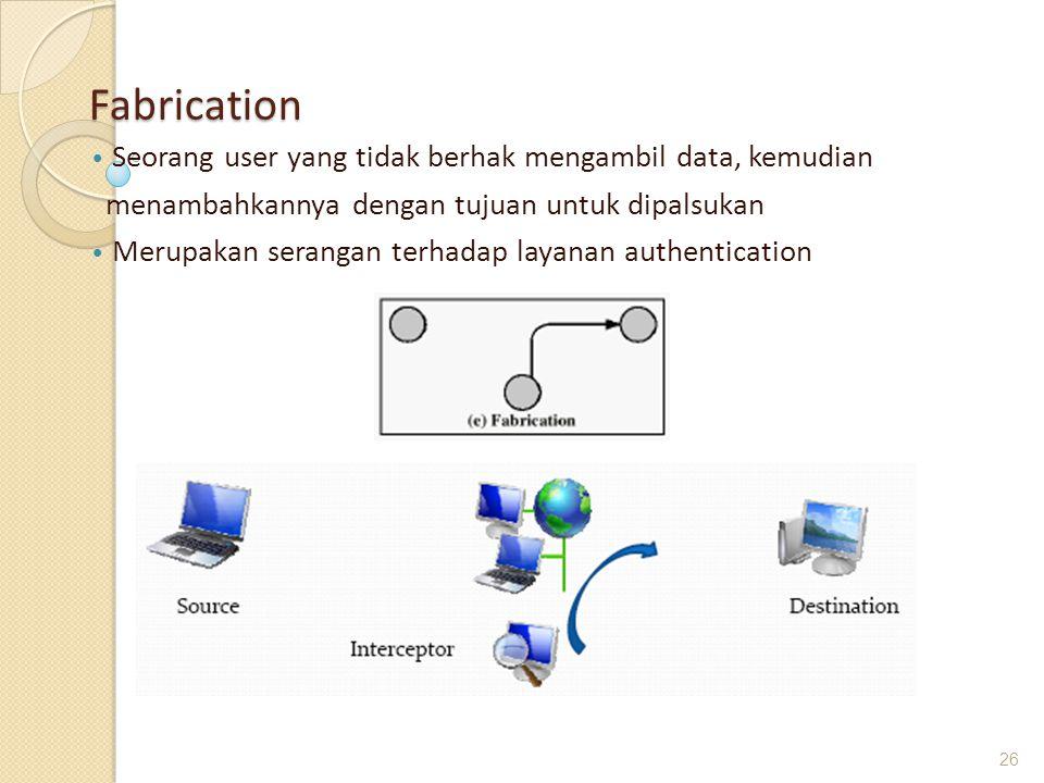 Fabrication Seorang user yang tidak berhak mengambil data, kemudian menambahkannya dengan tujuan untuk dipalsukan Merupakan serangan terhadap layanan