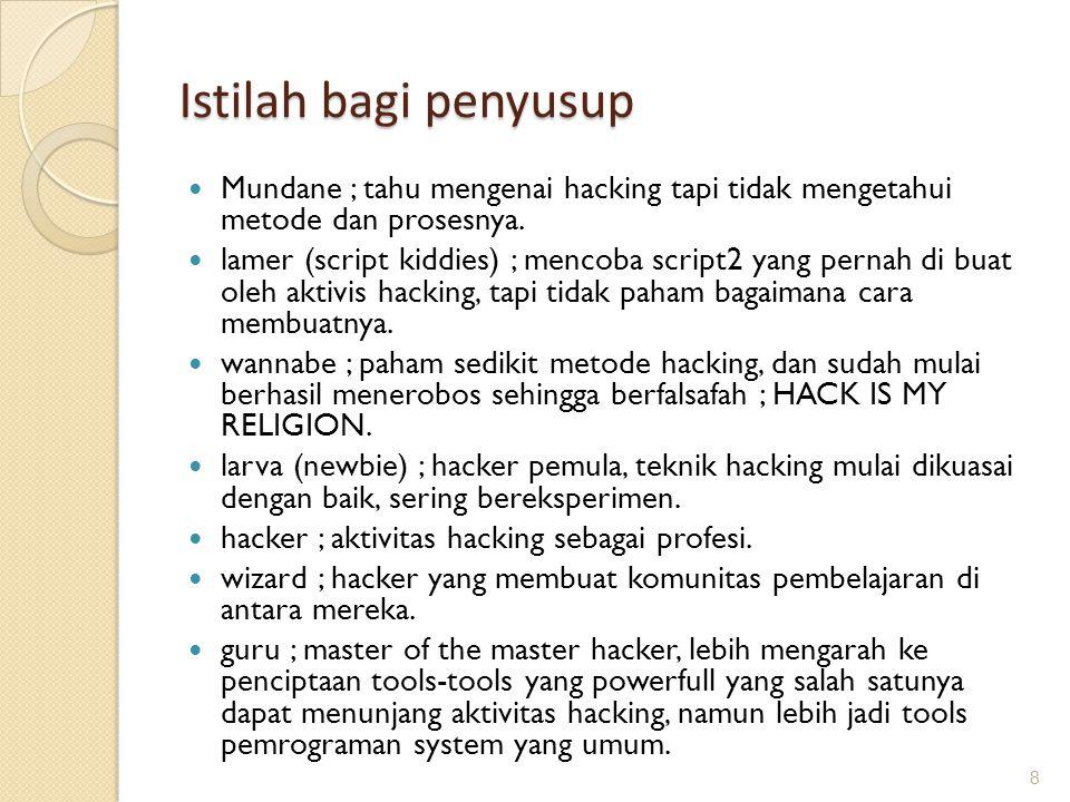 Istilah bagi penyusup Mundane ; tahu mengenai hacking tapi tidak mengetahui metode dan prosesnya. lamer (script kiddies) ; mencoba script2 yang pernah