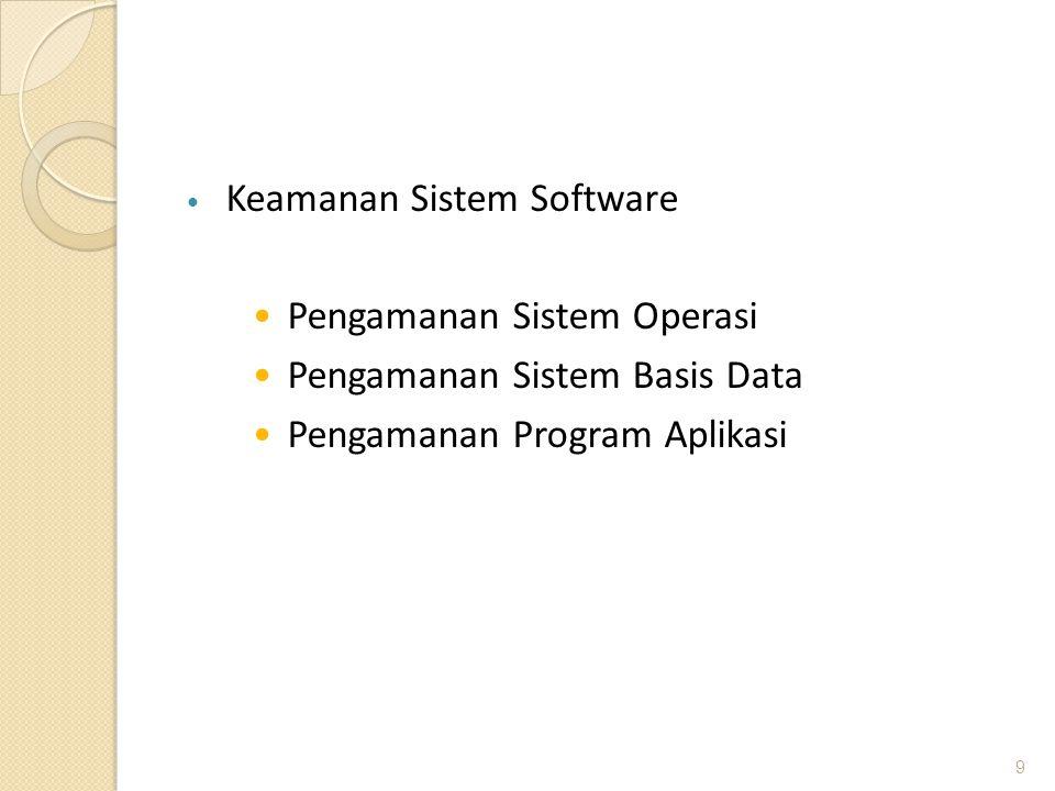 Keamanan Sistem Software Pengamanan Sistem Operasi Pengamanan Sistem Basis Data Pengamanan Program Aplikasi 9