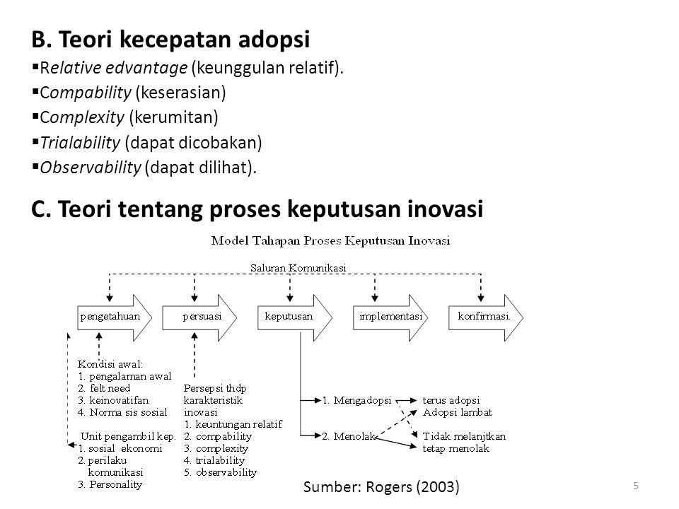 5 B. Teori kecepatan adopsi  Relative edvantage (keunggulan relatif).  Compability (keserasian)  Complexity (kerumitan)  Trialability (dapat dicob