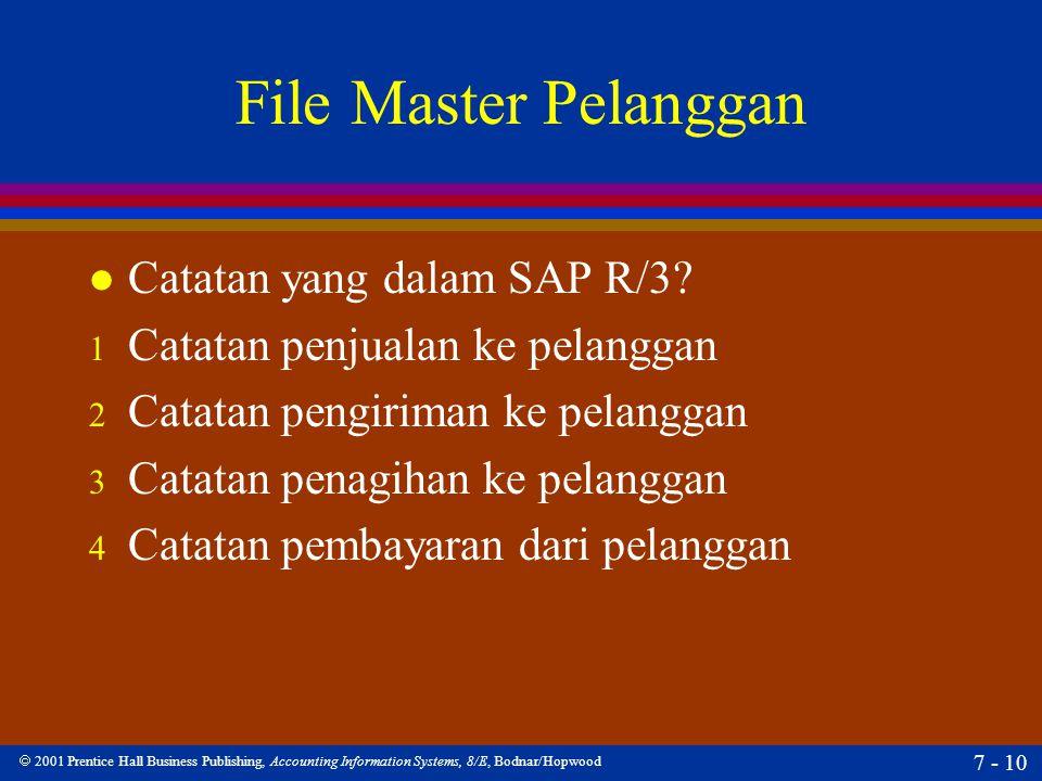  2001 Prentice Hall Business Publishing, Accounting Information Systems, 8/E, Bodnar/Hopwood 7 - 10 File Master Pelanggan l Catatan yang dalam SAP R/