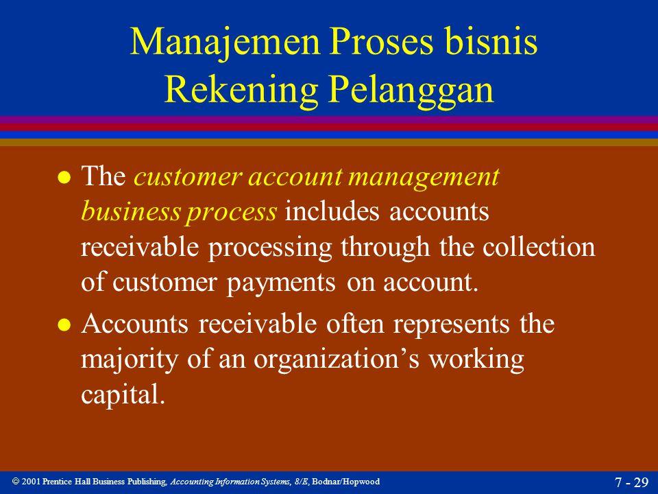  2001 Prentice Hall Business Publishing, Accounting Information Systems, 8/E, Bodnar/Hopwood 7 - 29 Manajemen Proses bisnis Rekening Pelanggan l The