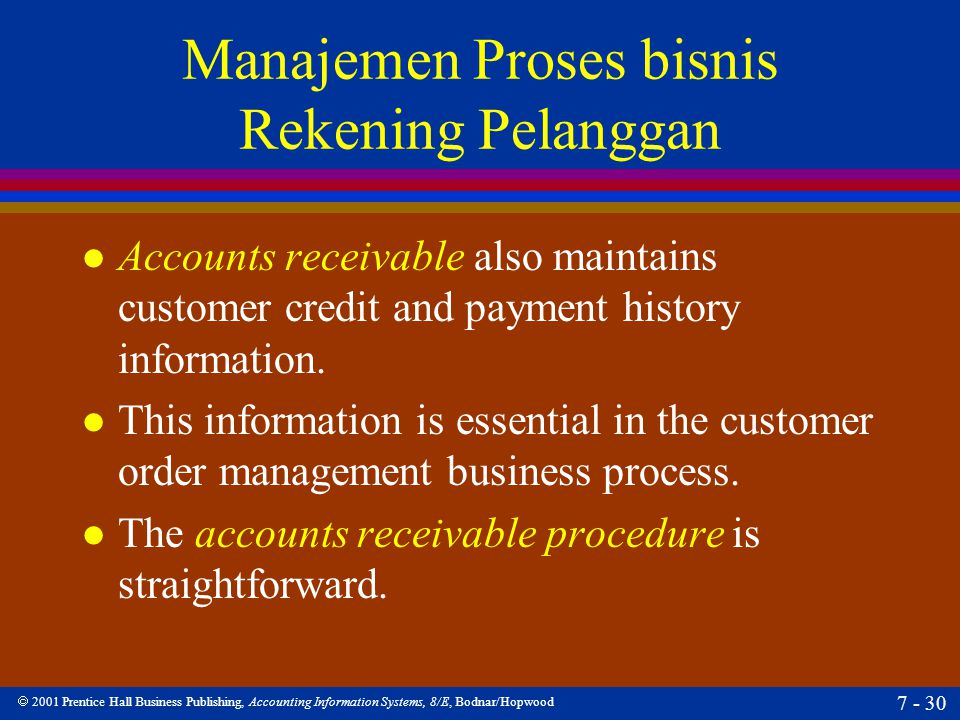  2001 Prentice Hall Business Publishing, Accounting Information Systems, 8/E, Bodnar/Hopwood 7 - 30 Manajemen Proses bisnis Rekening Pelanggan l Acco