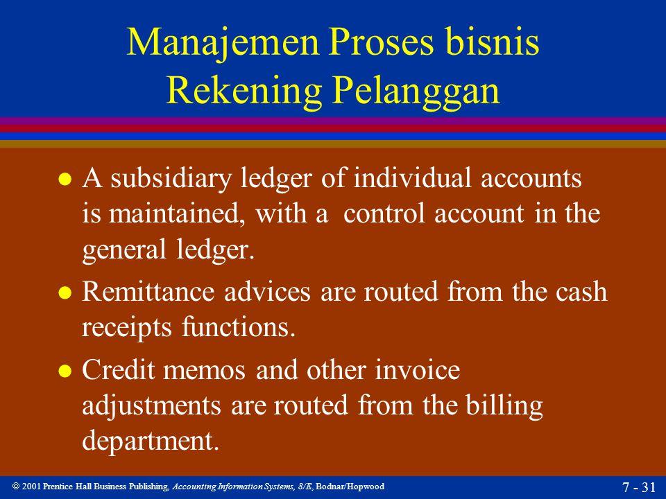  2001 Prentice Hall Business Publishing, Accounting Information Systems, 8/E, Bodnar/Hopwood 7 - 31 Manajemen Proses bisnis Rekening Pelanggan l A su