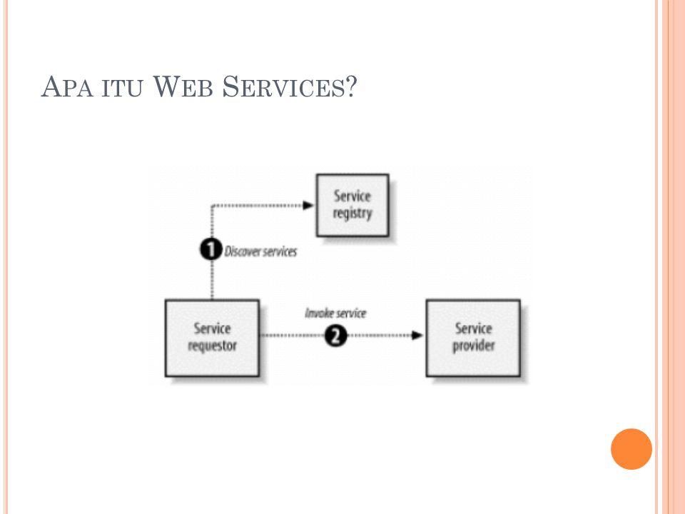 S ECURITY Penggunaan HTTP dan BEEP (Block Extensible Exchange Protocol) Security: Confidentiality : apakah web service menjamin dokumen XML conficidental.