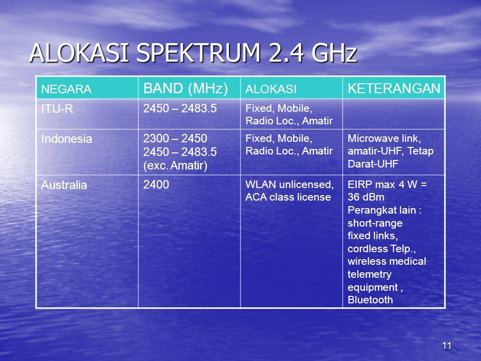 11 ALOKASI SPEKTRUM 2.4 GHz NEGARA BAND (MHz) ALOKASI KETERANGAN ITU-R 2450 – 2483.5 Fixed, Mobile, Radio Loc., Amatir Indonesia 2300 – 2450 2450 – 24