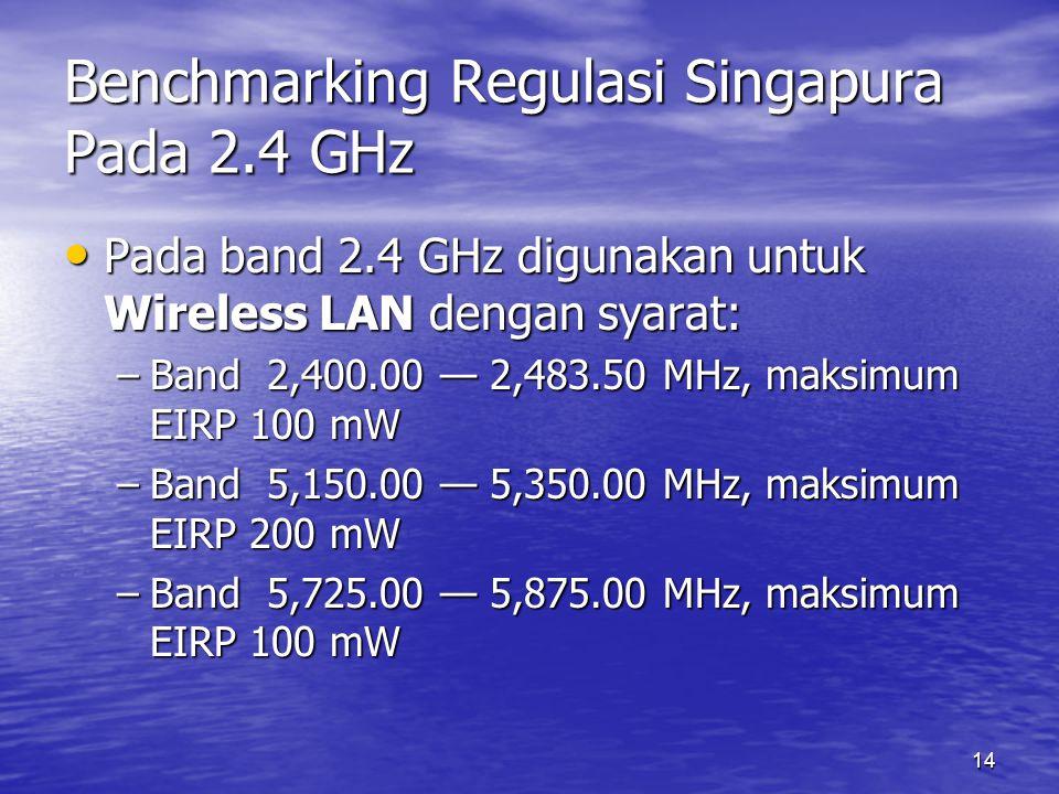 14 Benchmarking Regulasi Singapura Pada 2.4 GHz Pada band 2.4 GHz digunakan untuk Wireless LAN dengan syarat: Pada band 2.4 GHz digunakan untuk Wireless LAN dengan syarat: –Band 2,400.00 — 2,483.50 MHz, maksimum EIRP 100 mW –Band 5,150.00 — 5,350.00 MHz, maksimum EIRP 200 mW –Band 5,725.00 — 5,875.00 MHz, maksimum EIRP 100 mW