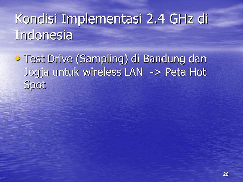 20 Kondisi Implementasi 2.4 GHz di Indonesia Test Drive (Sampling) di Bandung dan Jogja untuk wireless LAN -> Peta Hot Spot Test Drive (Sampling) di B
