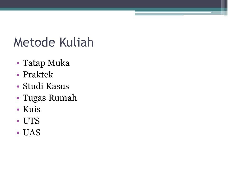 Metode Kuliah Tatap Muka Praktek Studi Kasus Tugas Rumah Kuis UTS UAS