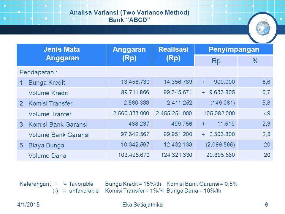 4/1/2015Eka Setiajatnika9 Jenis Mata Anggaran (Rp) Realisasi (Rp) Penyimpangan Rp% Pendapatan : 1. Bunga Kredit 13.456.73014.356.789+ 900.0006,6 Volum