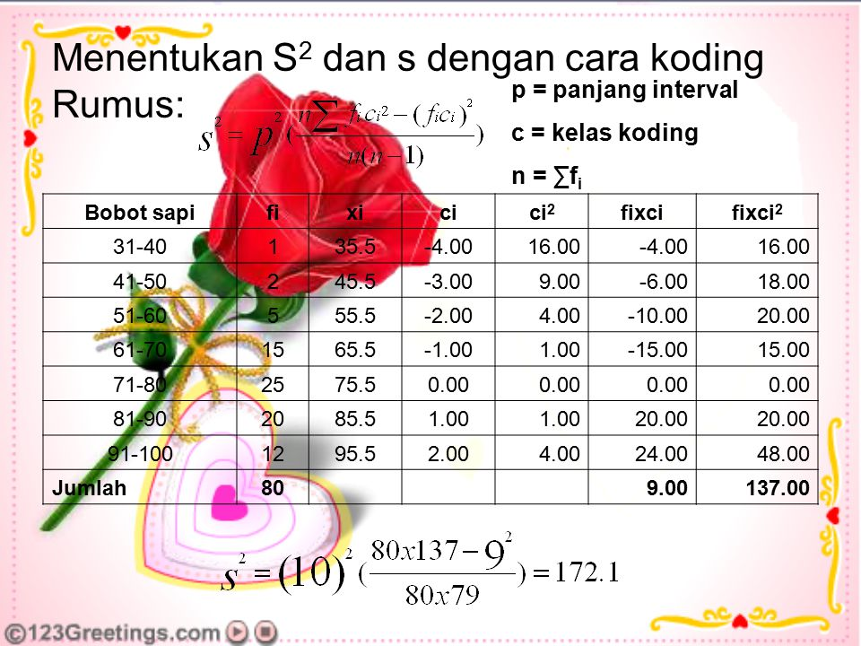 Menentukan S 2 dan s dengan cara koding Rumus: Bobot sapifixicici 2 fixcifixci 2 31-40135.5-4.0016.00-4.0016.00 41-50245.5-3.009.00-6.0018.00 51-60555