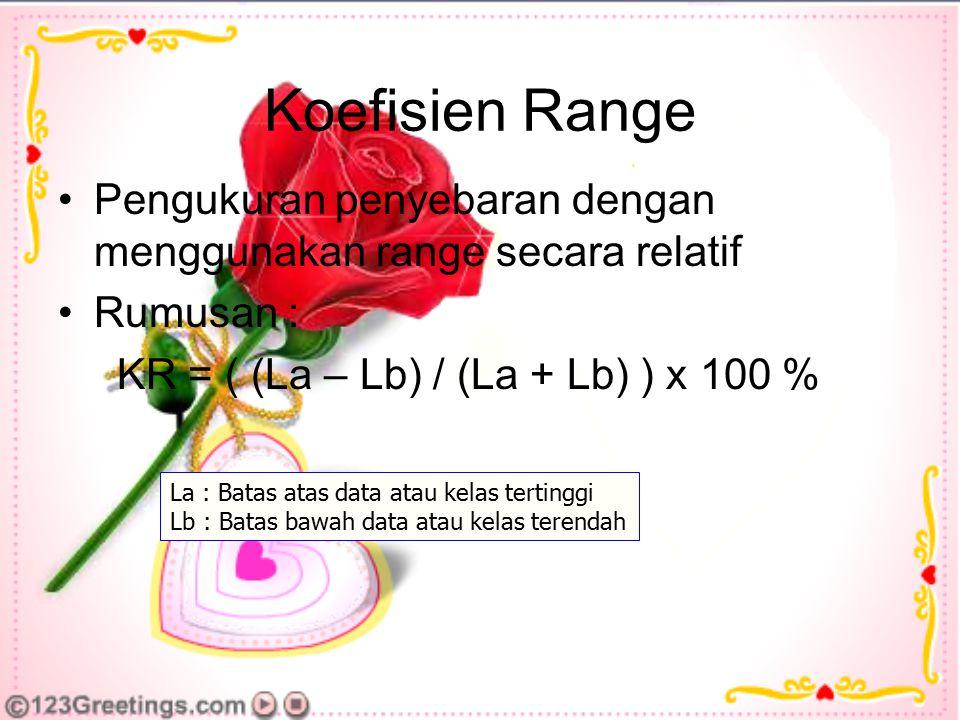 Koefisien Range Pengukuran penyebaran dengan menggunakan range secara relatif Rumusan : KR = ( (La – Lb) / (La + Lb) ) x 100 % La : Batas atas data atau kelas tertinggi Lb : Batas bawah data atau kelas terendah