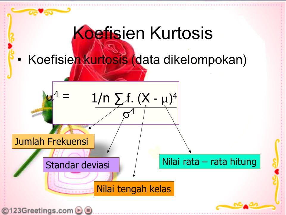 Koefisien Kurtosis Koefisien kurtosis (data dikelompokan)  4 = 1/n ∑ f. (X -  ) 4  4 Nilai rata – rata hitung Standar deviasi Nilai tengah kelas Ju
