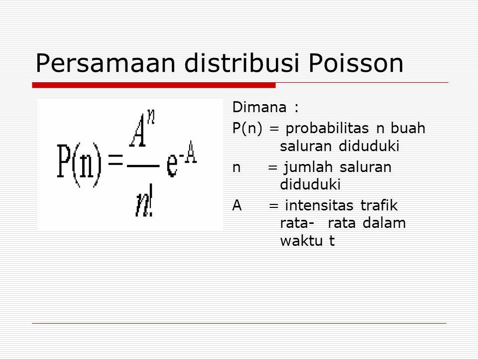 Persamaan distribusi Poisson Dimana : P(n) = probabilitas n buah saluran diduduki n = jumlah saluran diduduki A = intensitas trafik rata-rata dalam wa