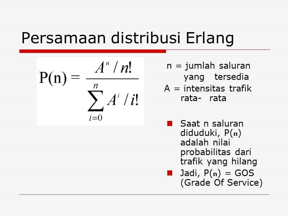 Persamaan distribusi Erlang n = jumlah saluran yang tersedia A = intensitas trafik rata-rata Saat n saluran diduduki, P( n ) adalah nilai probabilitas