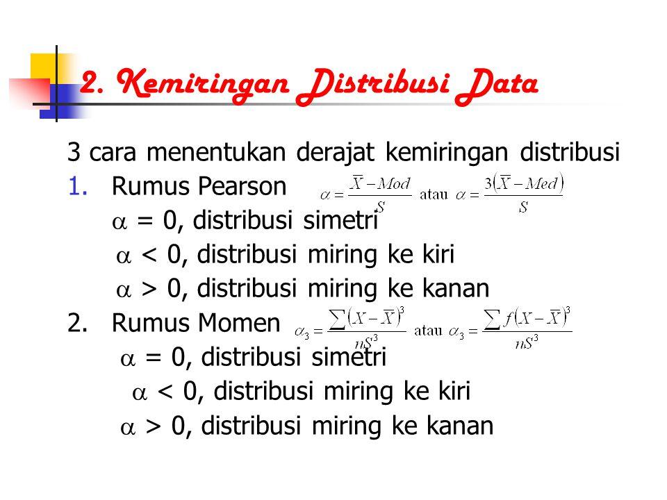 2. Kemiringan Distribusi Data 3 cara menentukan derajat kemiringan distribusi 1.Rumus Pearson  = 0, distribusi simetri  < 0, distribusi miring ke ki
