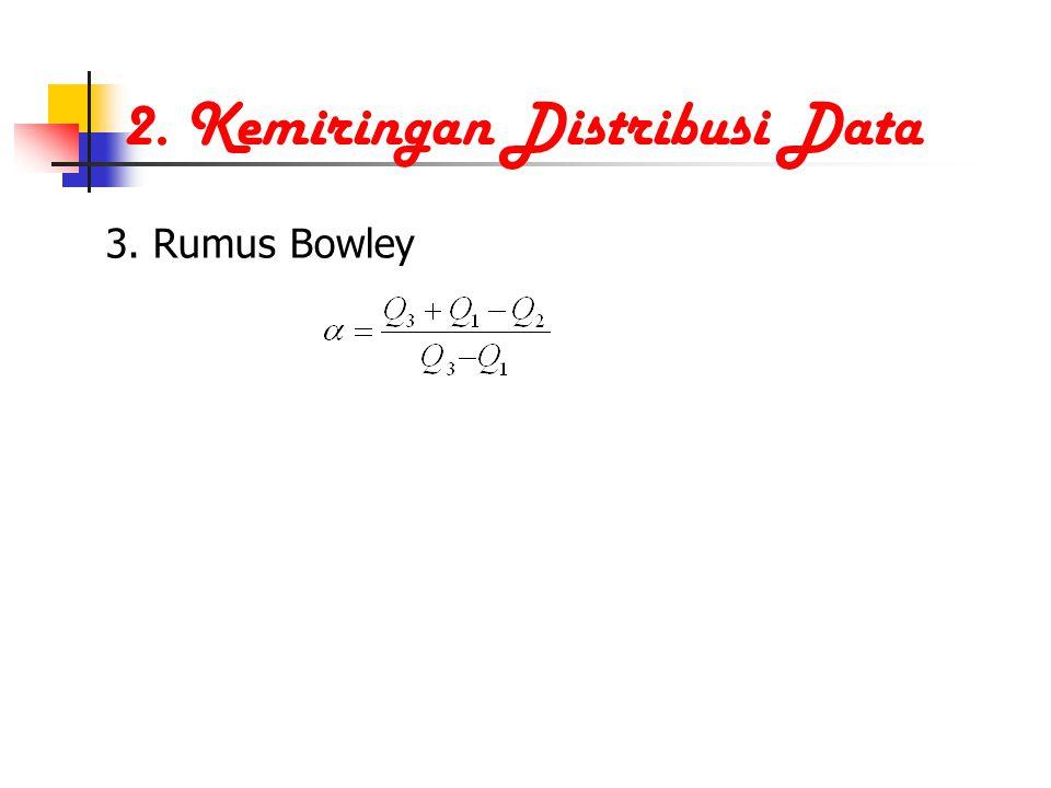 2. Kemiringan Distribusi Data 3. Rumus Bowley