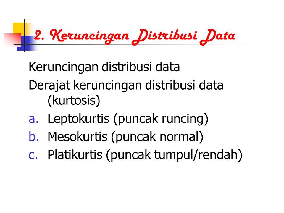 2. Keruncingan Distribusi Data Keruncingan distribusi data Derajat keruncingan distribusi data (kurtosis) a.Leptokurtis (puncak runcing) b.Mesokurtis