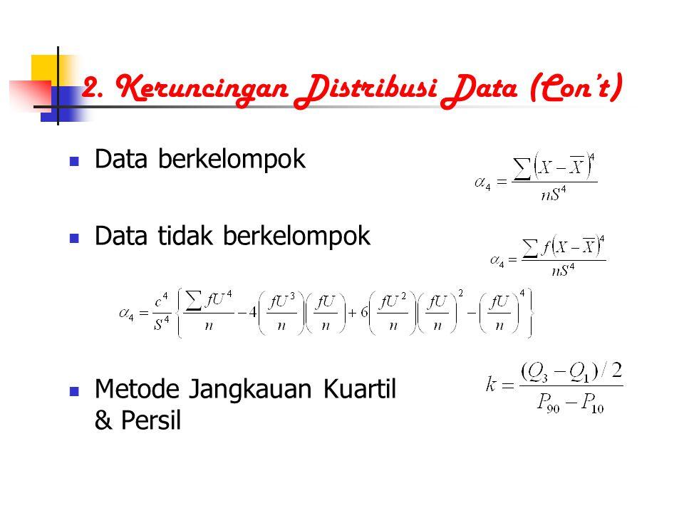 2. Keruncingan Distribusi Data (Con't) Data berkelompok Data tidak berkelompok Metode Jangkauan Kuartil & Persil